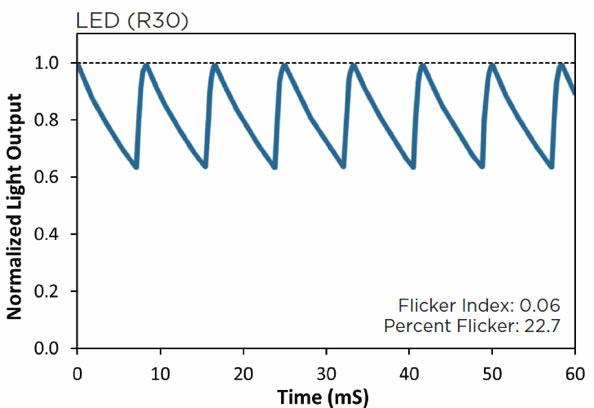 Informacion sobre tubos LED sin parpadeo de luz - flicker free - 06