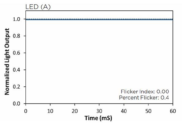 Informacion sobre tubos LED sin parpadeo de luz - flicker free - 07